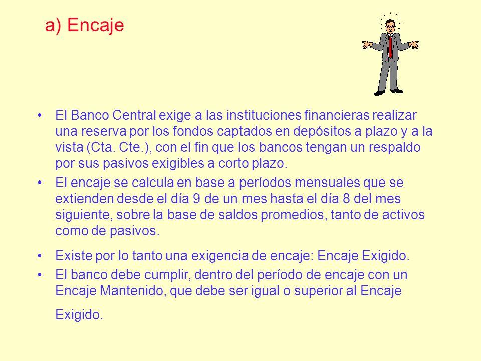 a) Encaje El Banco Central exige a las instituciones financieras realizar una reserva por los fondos captados en depósitos a plazo y a la vista (Cta.