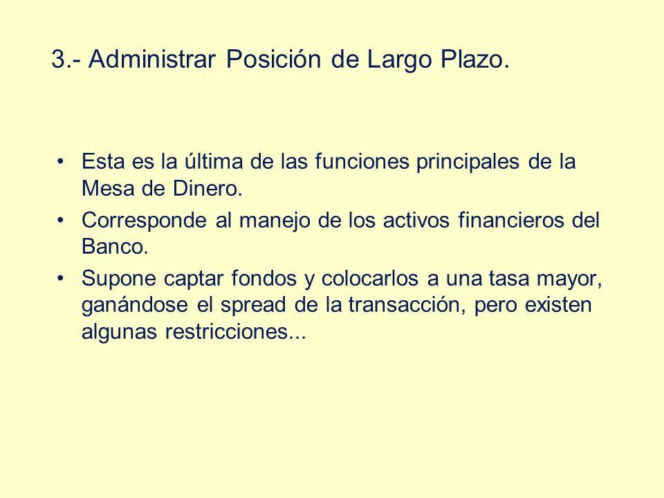 3.- Administrar Posición de Largo Plazo. Esta es la última de las funciones principales de la Mesa de Dinero. Corresponde al manejo de los activos fin