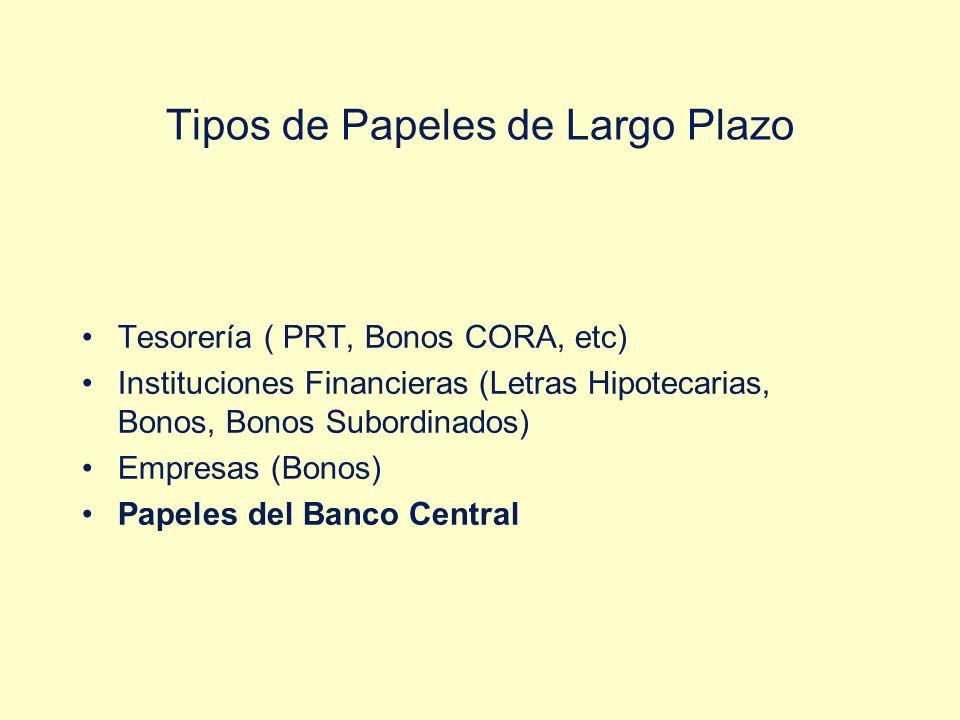 Tipos de Papeles de Largo Plazo Tesorería ( PRT, Bonos CORA, etc) Instituciones Financieras (Letras Hipotecarias, Bonos, Bonos Subordinados) Empresas