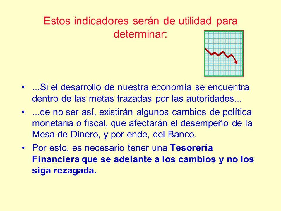 Estos indicadores serán de utilidad para determinar:...Si el desarrollo de nuestra economía se encuentra dentro de las metas trazadas por las autorida