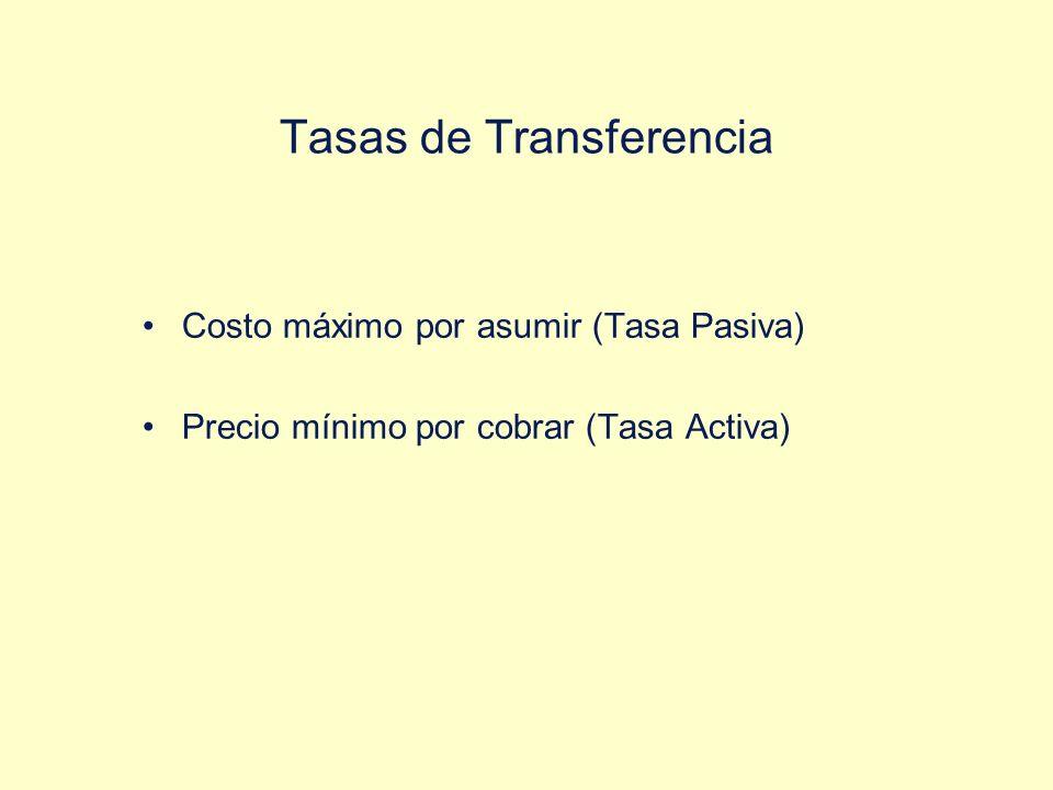 Tasas de Transferencia Costo máximo por asumir (Tasa Pasiva) Precio mínimo por cobrar (Tasa Activa)