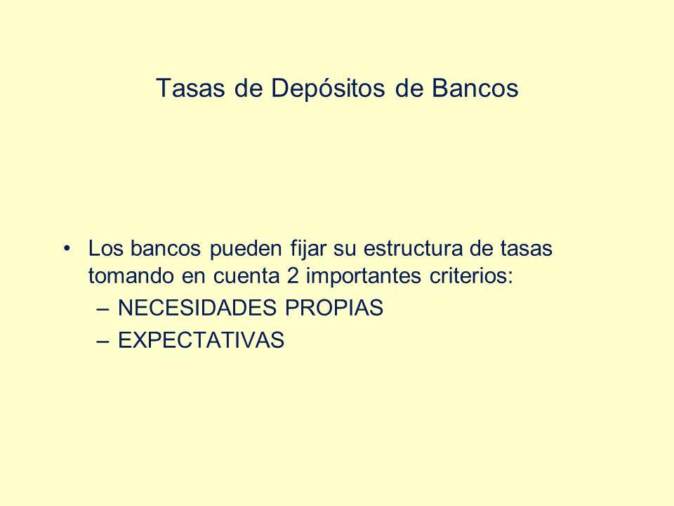 Tasas de Depósitos de Bancos Los bancos pueden fijar su estructura de tasas tomando en cuenta 2 importantes criterios: –NECESIDADES PROPIAS –EXPECTATI
