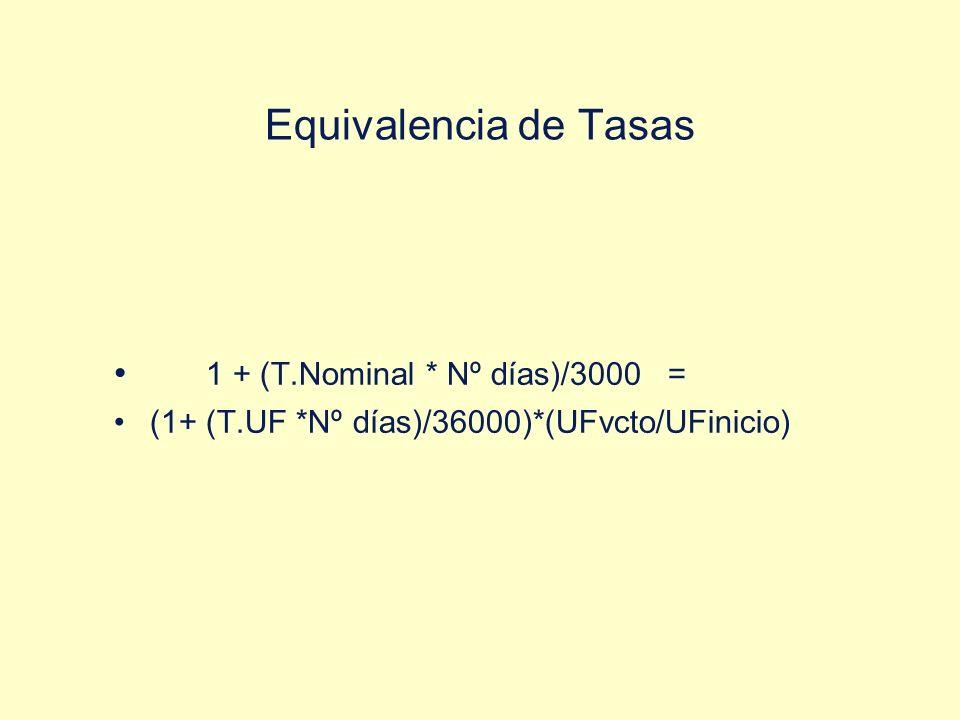 Equivalencia de Tasas 1 + (T.Nominal * Nº días)/3000 = (1+ (T.UF *Nº días)/36000)*(UFvcto/UFinicio)