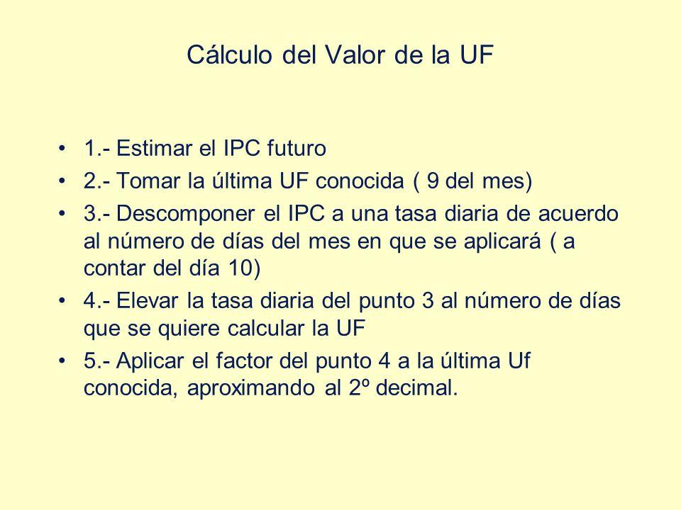 Cálculo del Valor de la UF 1.- Estimar el IPC futuro 2.- Tomar la última UF conocida ( 9 del mes) 3.- Descomponer el IPC a una tasa diaria de acuerdo