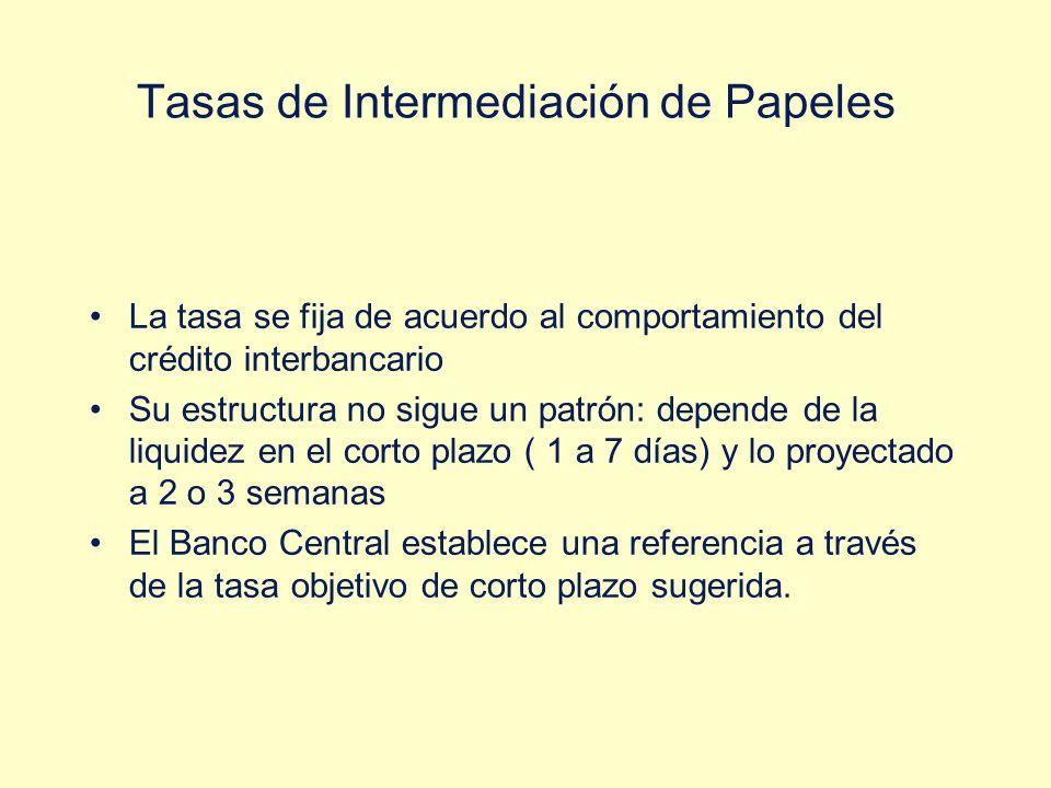 Tasas de Intermediación de Papeles La tasa se fija de acuerdo al comportamiento del crédito interbancario Su estructura no sigue un patrón: depende de