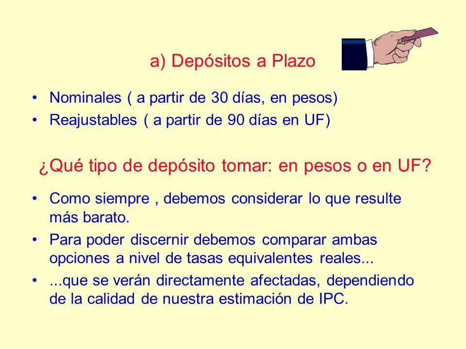 a) Depósitos a Plazo Nominales ( a partir de 30 días, en pesos) Reajustables ( a partir de 90 días en UF) ¿Qué tipo de depósito tomar: en pesos o en U