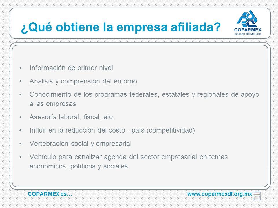 COPARMEX es…www.coparmexdf.org.mx ¿Qué obtiene la empresa afiliada? Información de primer nivel Análisis y comprensión del entorno Conocimiento de los