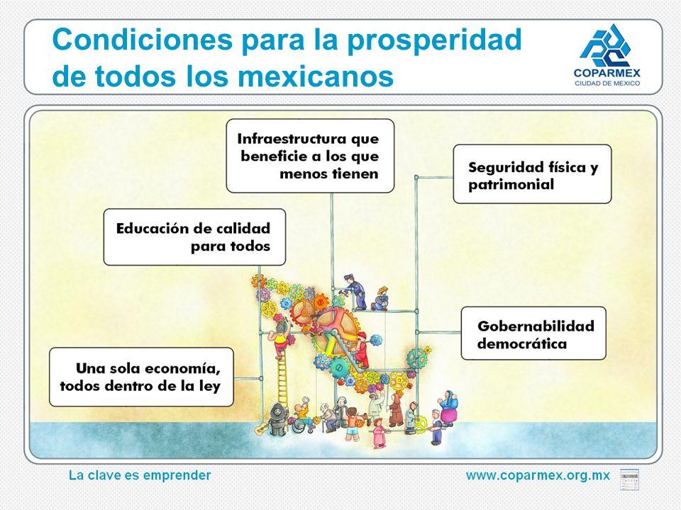 COPARMEX es…www.coparmex.org.mx Condiciones para la prosperidad de todos los mexicanos