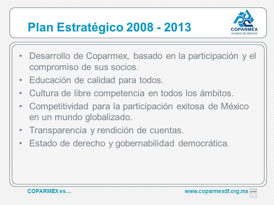 COPARMEX es…www.coparmexdf.org.mx Plan Estratégico 2008 - 2013 Desarrollo de Coparmex, basado en la participación y el compromiso de sus socios. Educa
