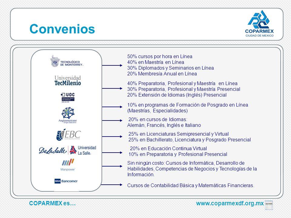 COPARMEX es…www.coparmexdf.org.mx Convenios 50% cursos por hora en Línea 40% en Maestría en Línea 30% Diplomados y Seminarios en Línea 20% Membresía A