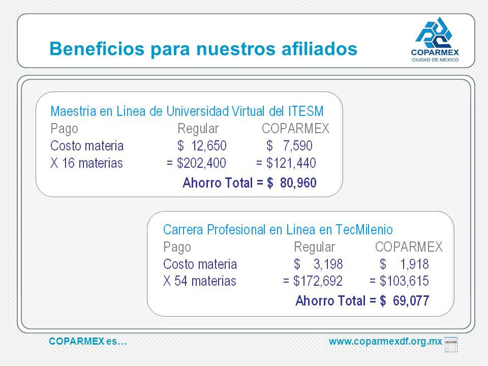 COPARMEX es…www.coparmexdf.org.mx Beneficios para nuestros afiliados