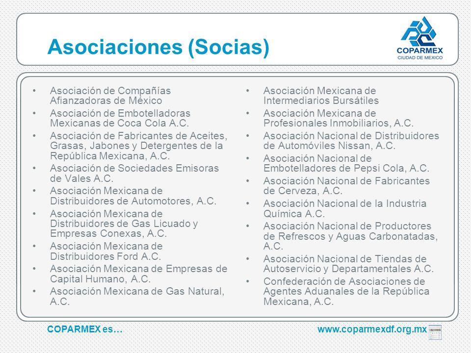 COPARMEX es…www.coparmexdf.org.mx Asociaciones (Socias) Asociación de Compañías Afianzadoras de México Asociación de Embotelladoras Mexicanas de Coca