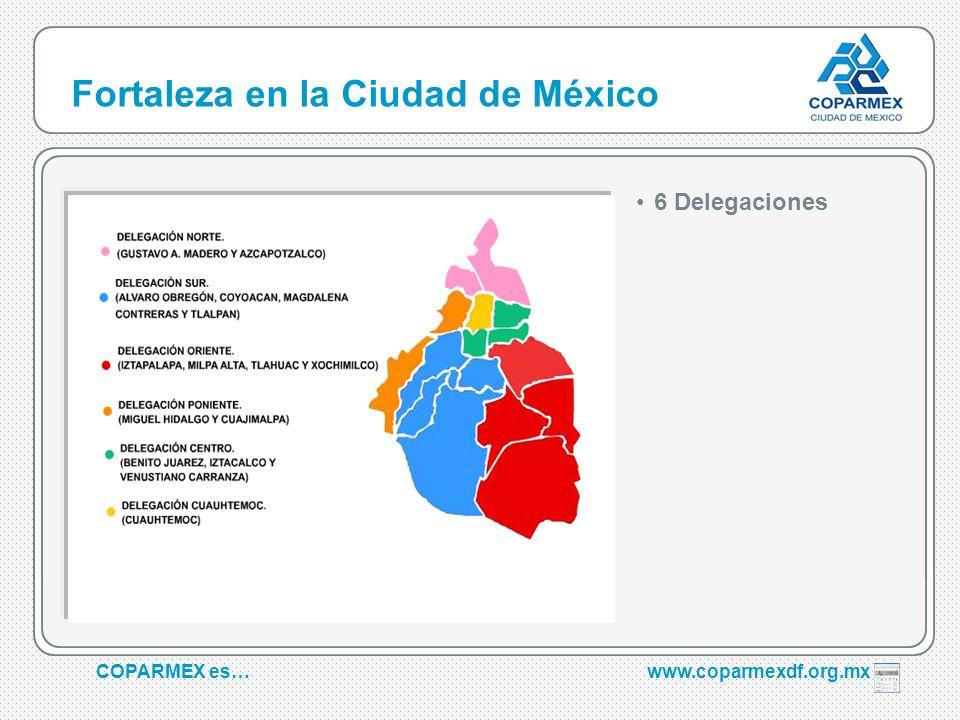COPARMEX es…www.coparmexdf.org.mx Fortaleza en la Ciudad de México 6 Delegaciones