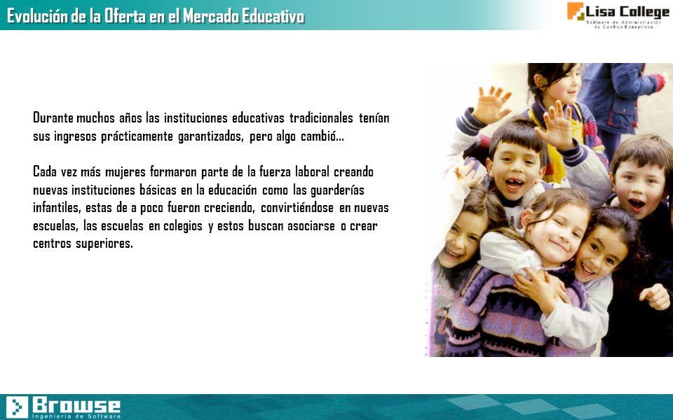 Administración de Notas Creación de estructura familiar, bloques, materias básicas, complementarias por grado o nivel.