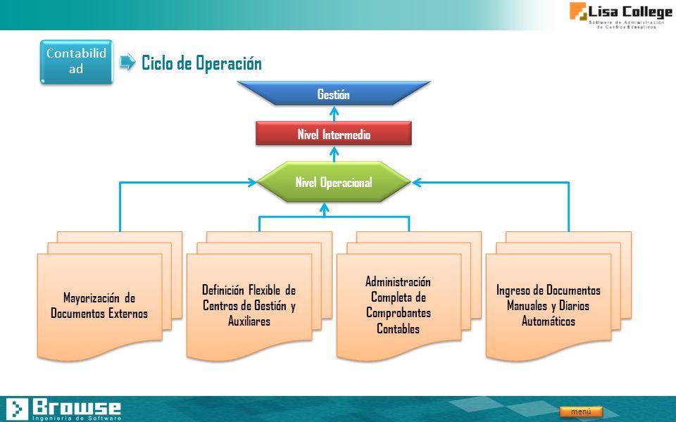 menú Ciclo de Operación Gestión Nivel Intermedio Nivel Operacional Mayorización de Documentos Externos Definición Flexible de Centros de Gestión y Aux