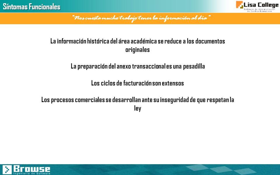 Síntomas Funcionales Nos cuesta mucho trabajo tener la información al día La información histórica del área académica se reduce a los documentos origi
