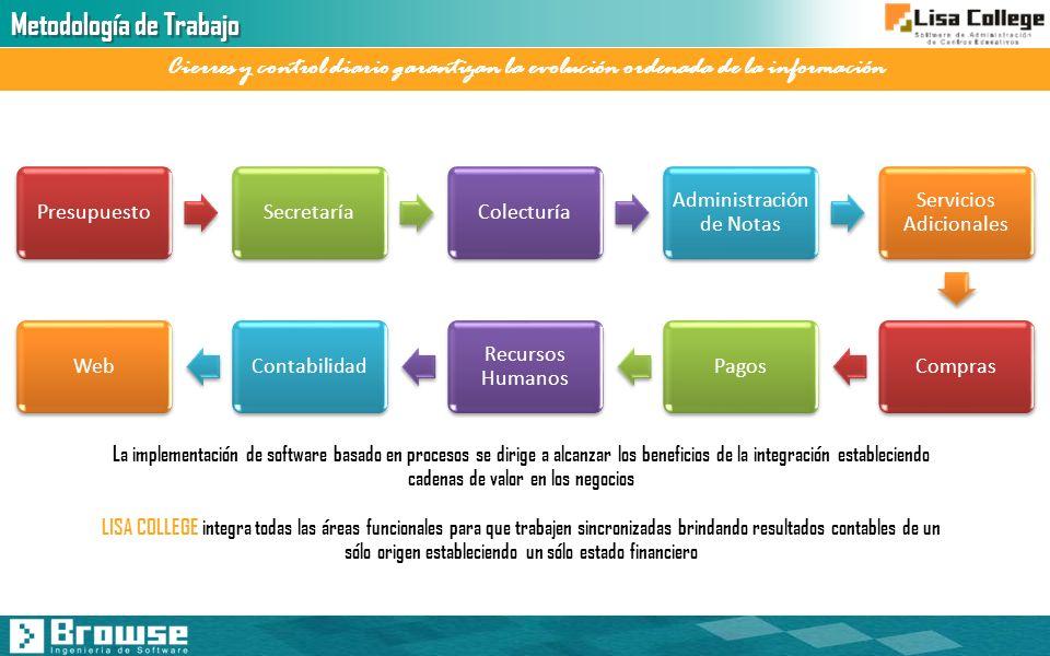 Metodología de Trabajo Cierres y control diario garantizan la evolución ordenada de la información PresupuestoSecretaríaColecturía Administración de N