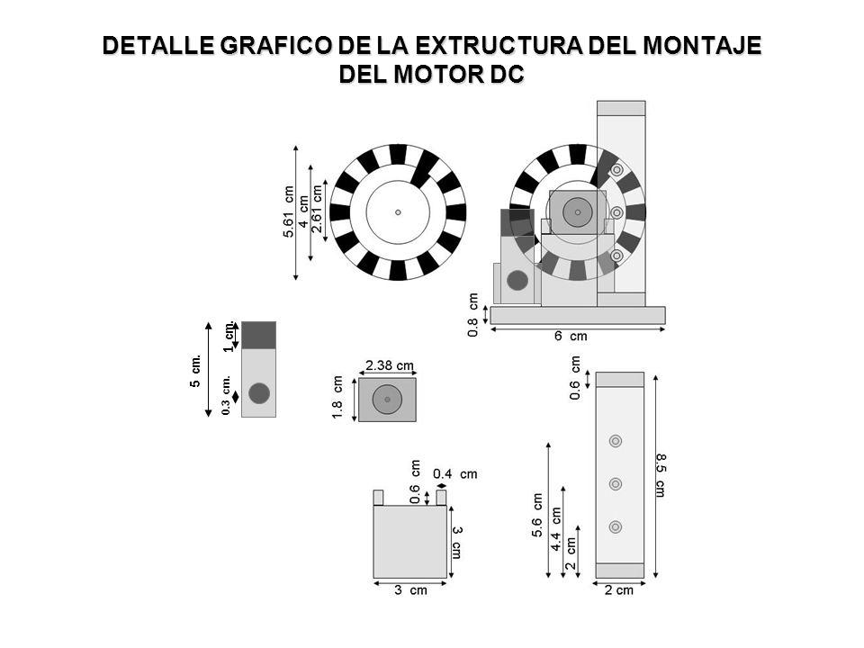 ESTRATEGIAS UTILIZADAS El banco de sensores montados en la estructura del encoder, y el disco con los obstáculos para la emisión-recepción entre ellos