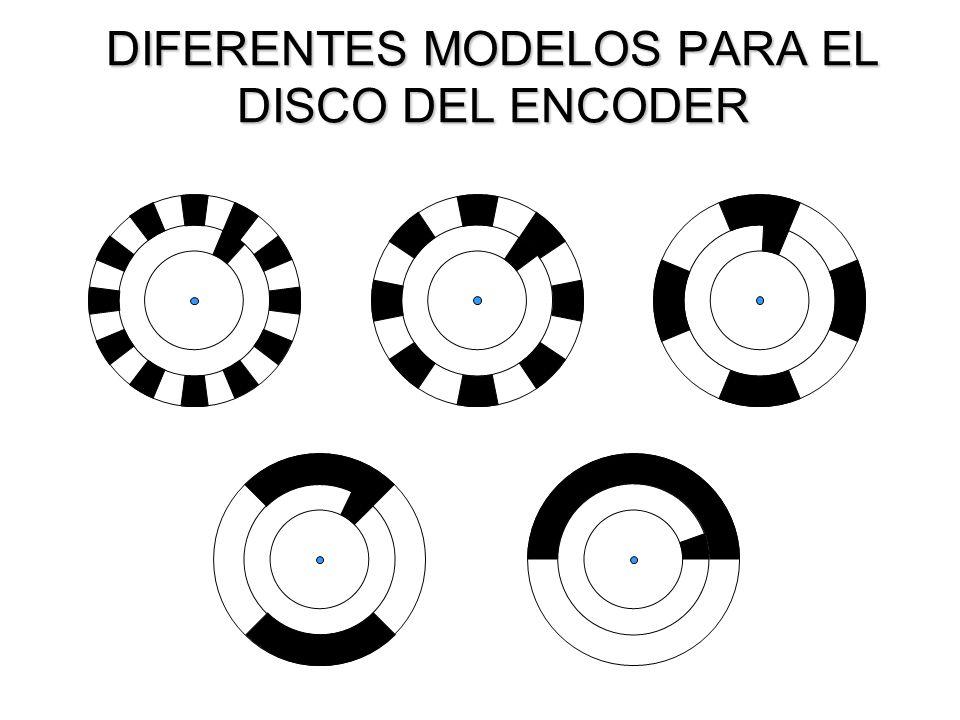 DETALLE GRAFICO DE LA EXTRUCTURA DEL MONTAJE DEL MOTOR DC 5 cm. 1 cm. 0.3 cm.