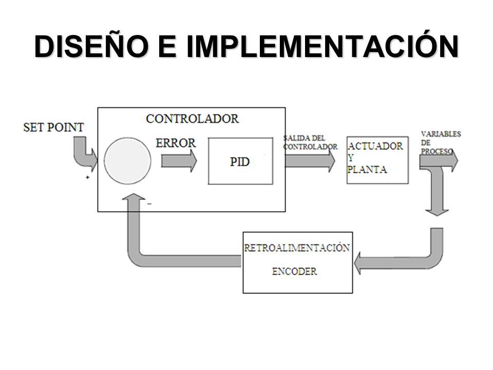 ESPECIFICACIONES TECNICAS La lectura de la velocidad del motor se realiza a través de un encoder fijado al eje del motor. Tanto los valores de gananci