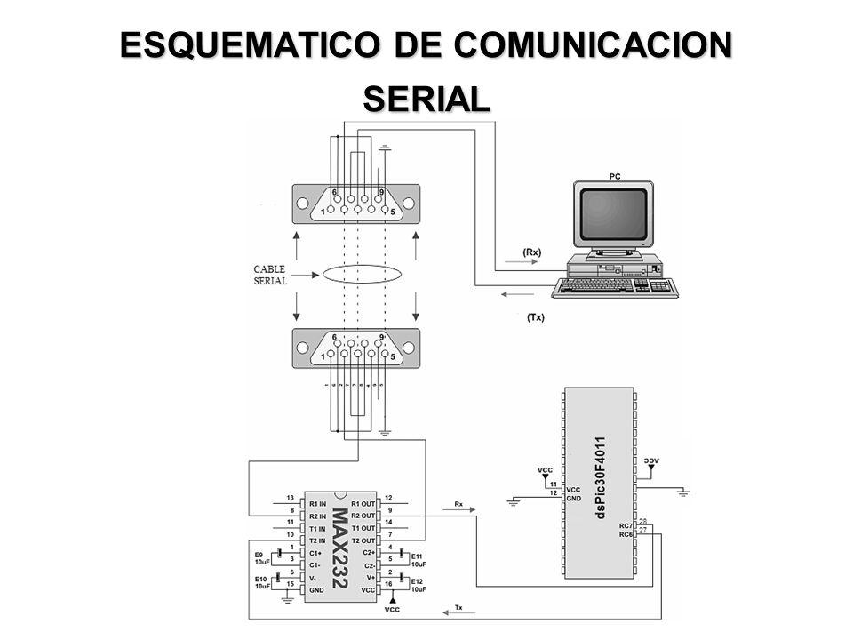 El controlador de nuestro sistema se lo realiza en el esquema de control del error y la función PID propiamente dicha; todo dentro de un dsPic. El act