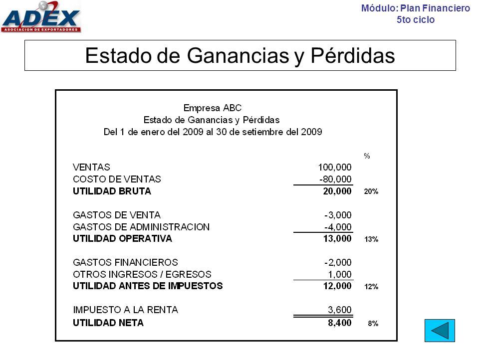 Análisis financiero RATIOS DE LIQUIDEZ RATIOS DE GESTION RATIOS DE ENDEUDAMIENTO RATIOS DE RENTABILIDAD Módulo: Plan Financiero 5to ciclo