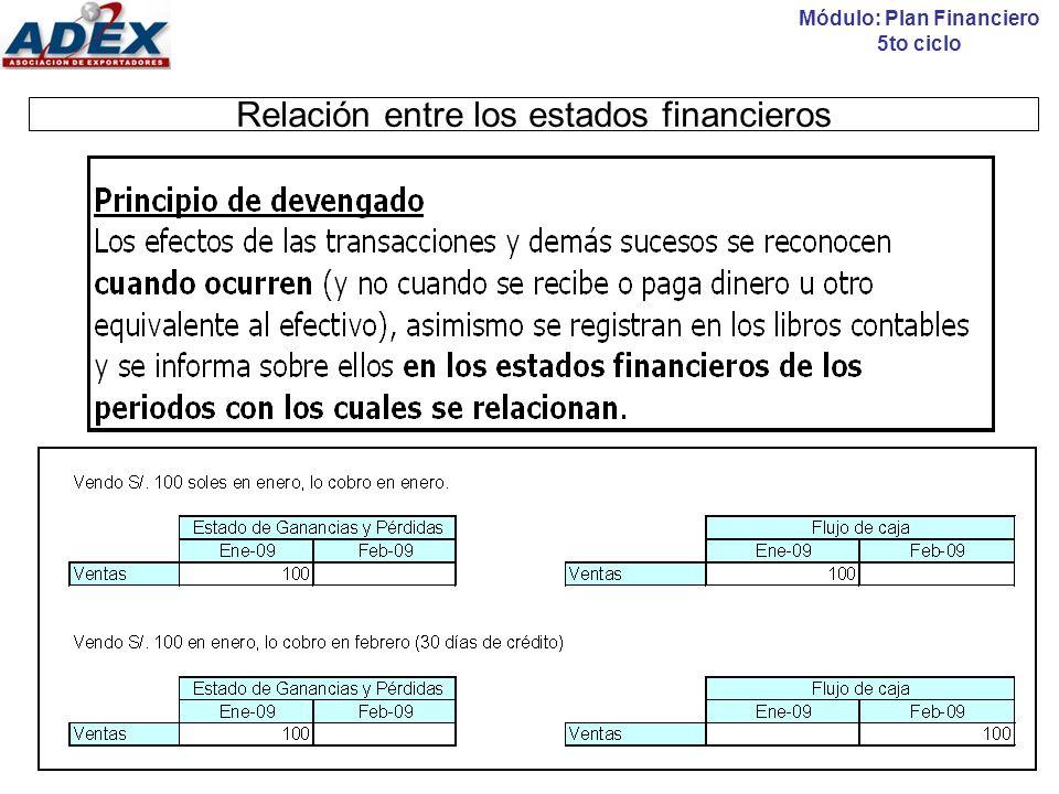Relación entre los estados financieros: Ejemplo N° 1 Módulo: Plan Financiero 5to ciclo En enero del 2011 se realiza la venta de un artículo por S/.