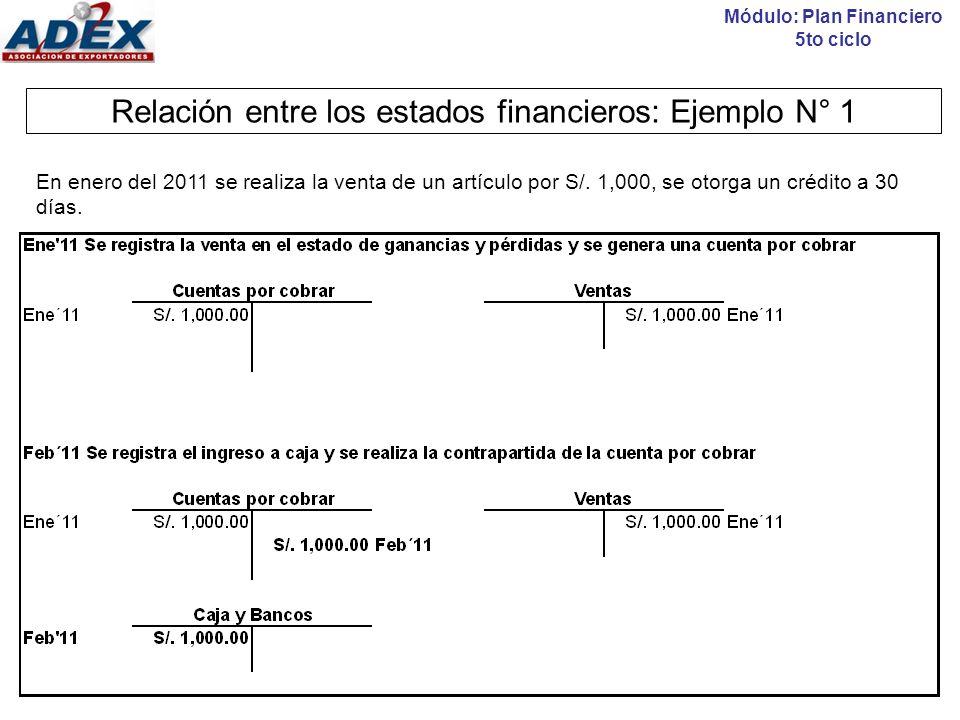 Relación entre los estados financieros: Ejemplo N° 2 Módulo: Plan Financiero 5to ciclo En enero del 2011 se adquiere una maquinaria por un valor de S/.