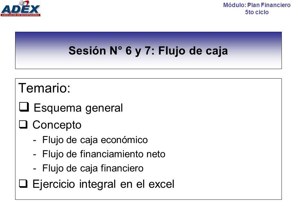 Flujo de caja: Esquema general Módulo: Plan Financiero 5to ciclo