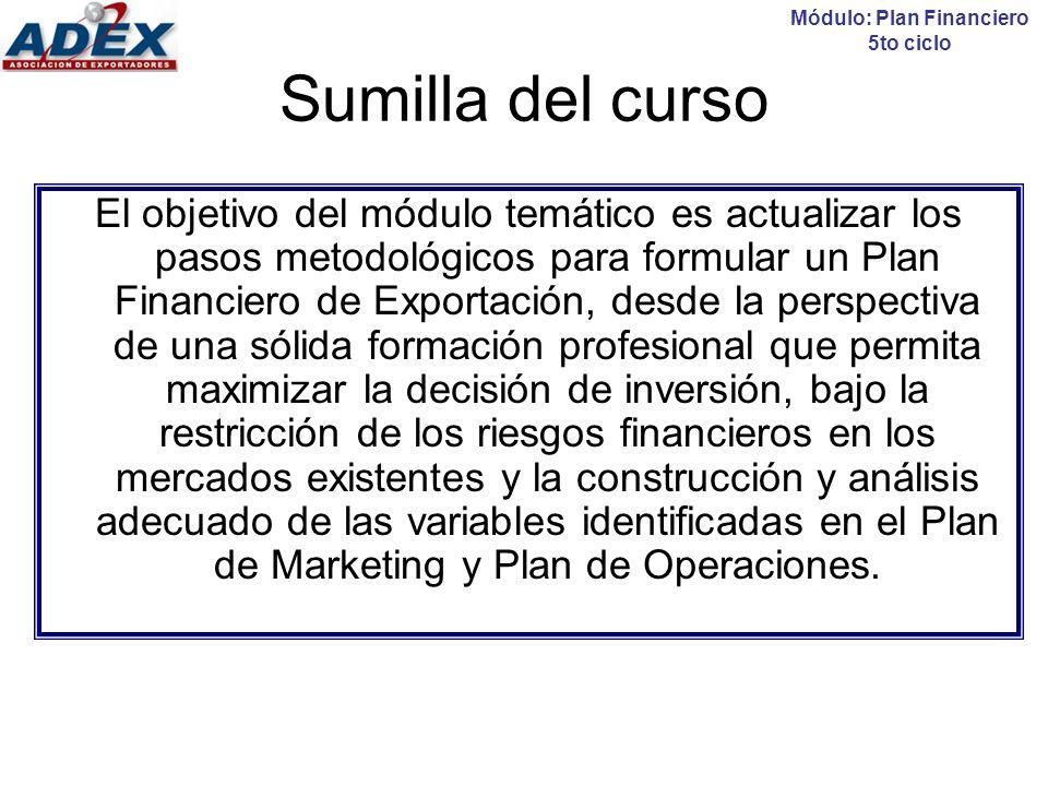 Índice Temático Las clases requieren del uso de calculadora científica Módulo: Plan Financiero 5to ciclo