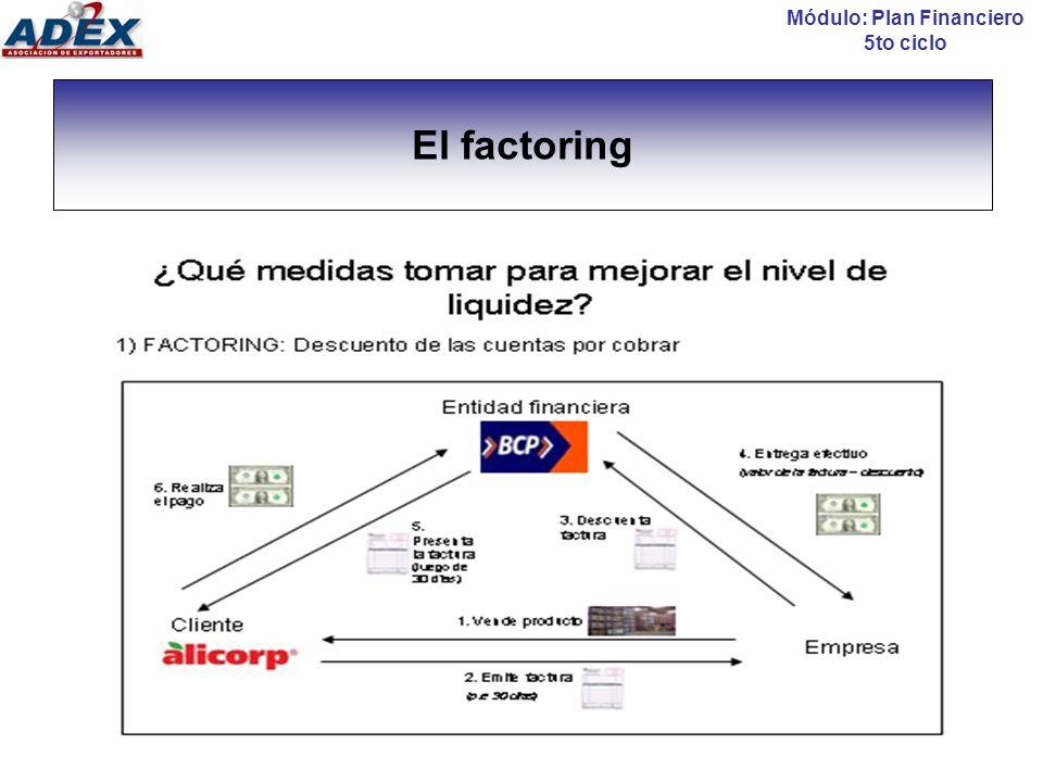Financiamiento del capital de trabajo Forfaiting Consiste en la venta de documentos financieros, con vencimientos de plazos medios, correspondientes al pago de bienes y/o servicios exportados.