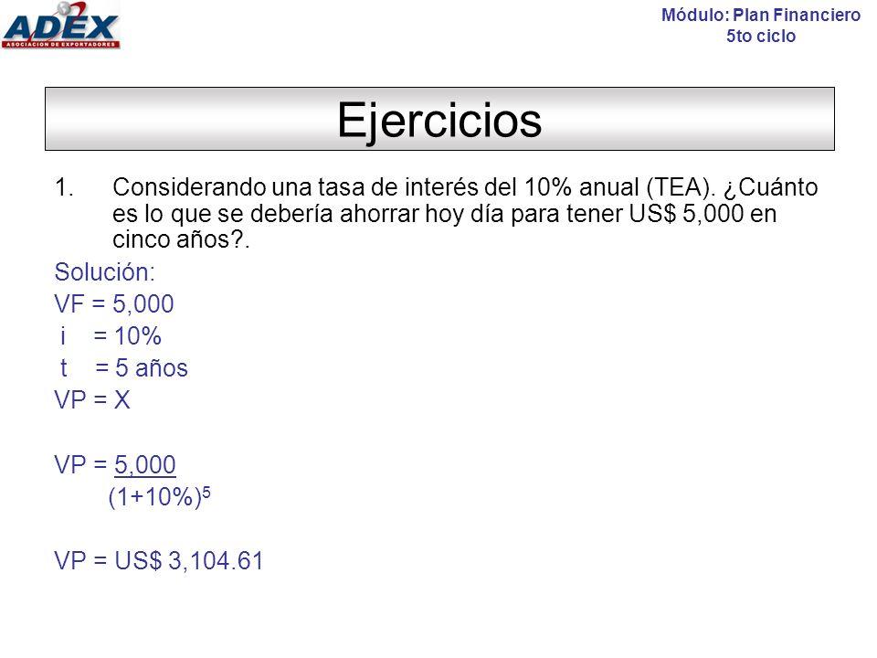 Ejercicios Módulo: Plan Financiero 5to ciclo 2.