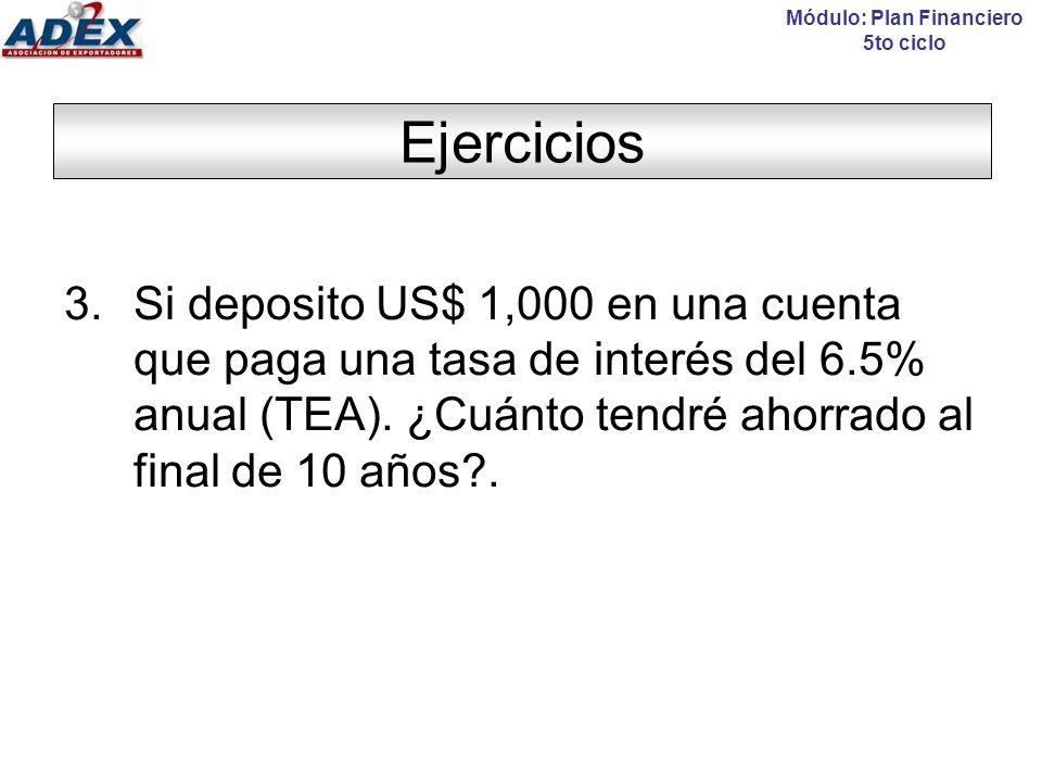 Ejercicios Módulo: Plan Financiero 5to ciclo 3.Si deposito US$ 1,000 en una cuenta que paga una tasa de interés del 6.5% anual (TEA).