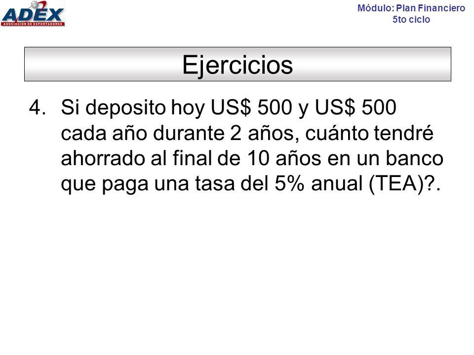 Ejercicios Módulo: Plan Financiero 5to ciclo 4.