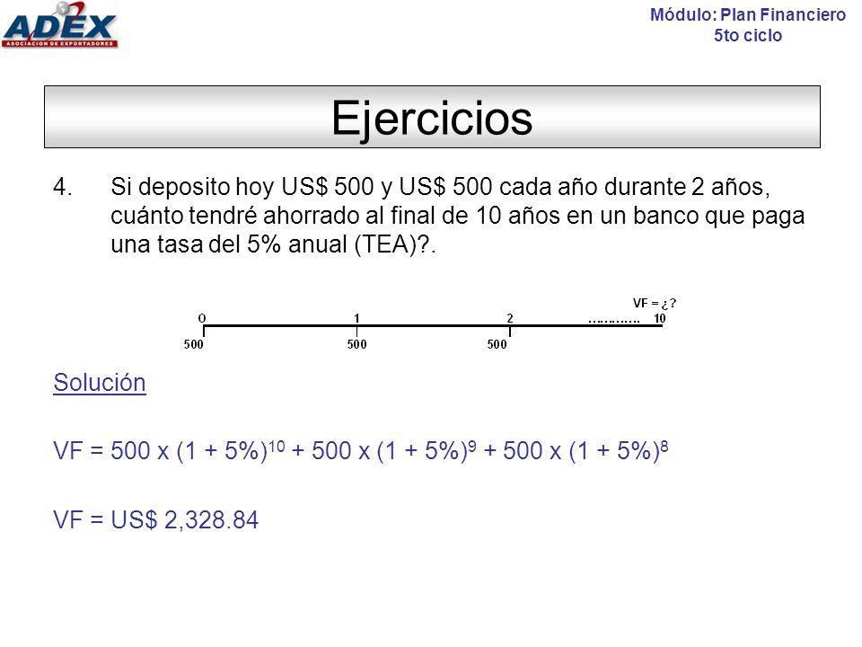 Ejercicios Módulo: Plan Financiero 5to ciclo 5.