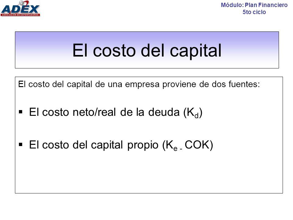 El costo real de la deuda Costo neto de la deuda (K d ) = i ( 1- T ) Donde: K d : Costo neto de la deuda i: Tasa de interés del préstamo T: Tasa impositiva del impuesto a la renta Módulo: Plan Financiero 5to ciclo