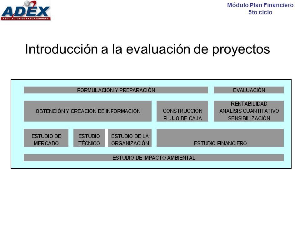 Tipos de Evaluación Módulo Plan Financiero 5to ciclo