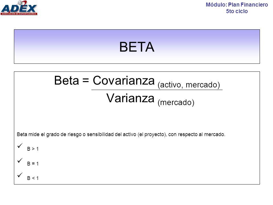 BETA (B) Módulo: Plan Financiero 5to ciclo