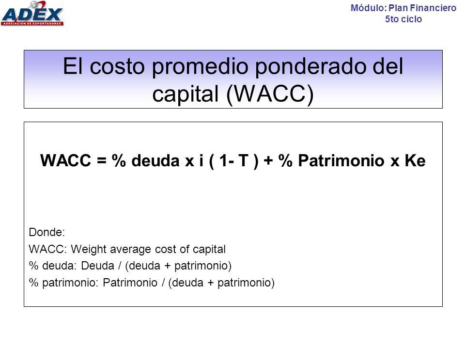 Evaluación económica - financiera. Módulo: Plan Financiero 5to ciclo