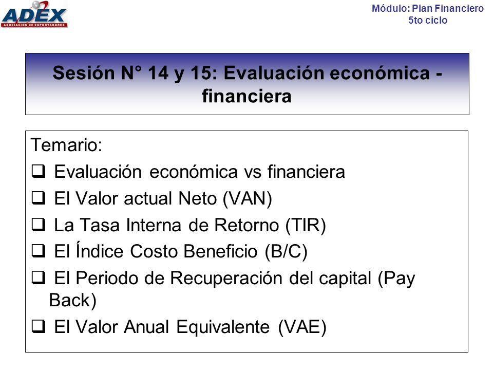 Evaluación Económica Financiera Evaluación económica: Es la evaluación para ver la rentabilidad del negocio, independientemente de las fuentes de financiamiento.