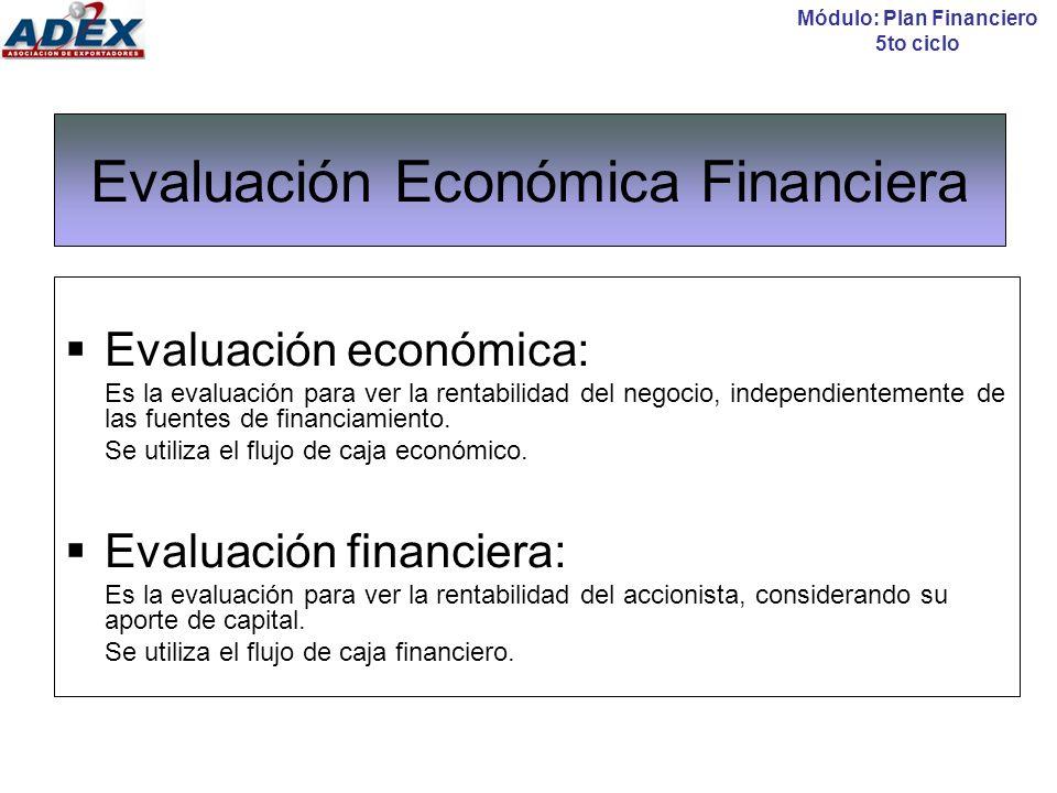 Indicadores para medir la factibilidad de un proyecto VAN (Valor Actual Neto) TIR (Tasa Interna de Retorno) B/C (Beneficio / Costo) Pay Back (Periodo de recuperación del capital) El Valor Anual Equivalente (VAE) Módulo: Plan Financiero 5to ciclo