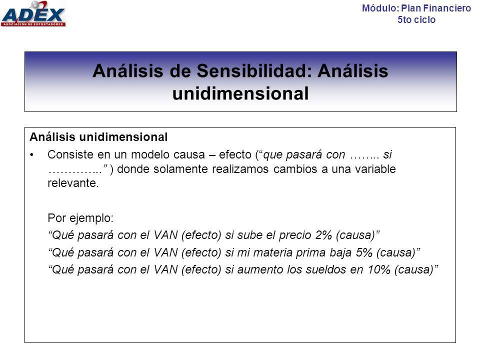 Análisis unidimensional: ejemplo Por ejemplo: Tenemos un proyecto con un precio de US$ 10.00 que nos da un resultado de un VAN de US$ 85,000.