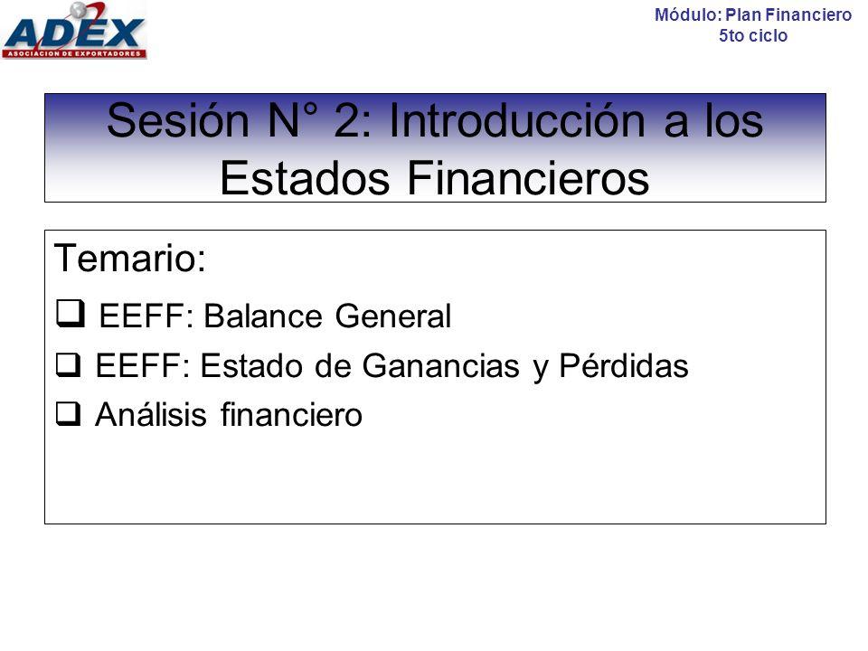 Estados Financieros Los estados financieros básicos son: Balance General Estado de Ganancias y Pérdidas Estado de Flujos de Efectivo Estado de cambios en el patrimonio neto Módulo: Plan Financiero 5to ciclo