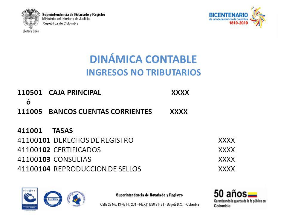 DINÁMICA CONTABLE INGRESOS NO TRIBUTARIOS 110501 CAJA PRINCIPAL XXXX ó 111005 BANCOS CUENTAS CORRIENTES XXXX 411001 TASAS 41100101 DERECHOS DE REGISTR