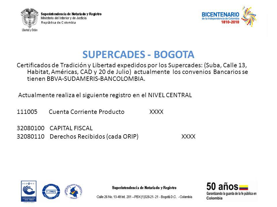 SUPERCADES - BOGOTA Certificados de Tradición y Libertad expedidos por los Supercades: (Suba, Calle 13, Habitat, Américas, CAD y 20 de Julio) actualme