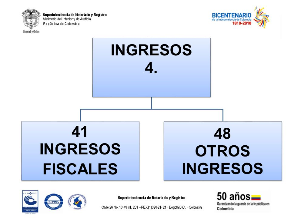 INGRESOS 4. 41 INGRESOS FISCALES 48 OTROS INGRESOS