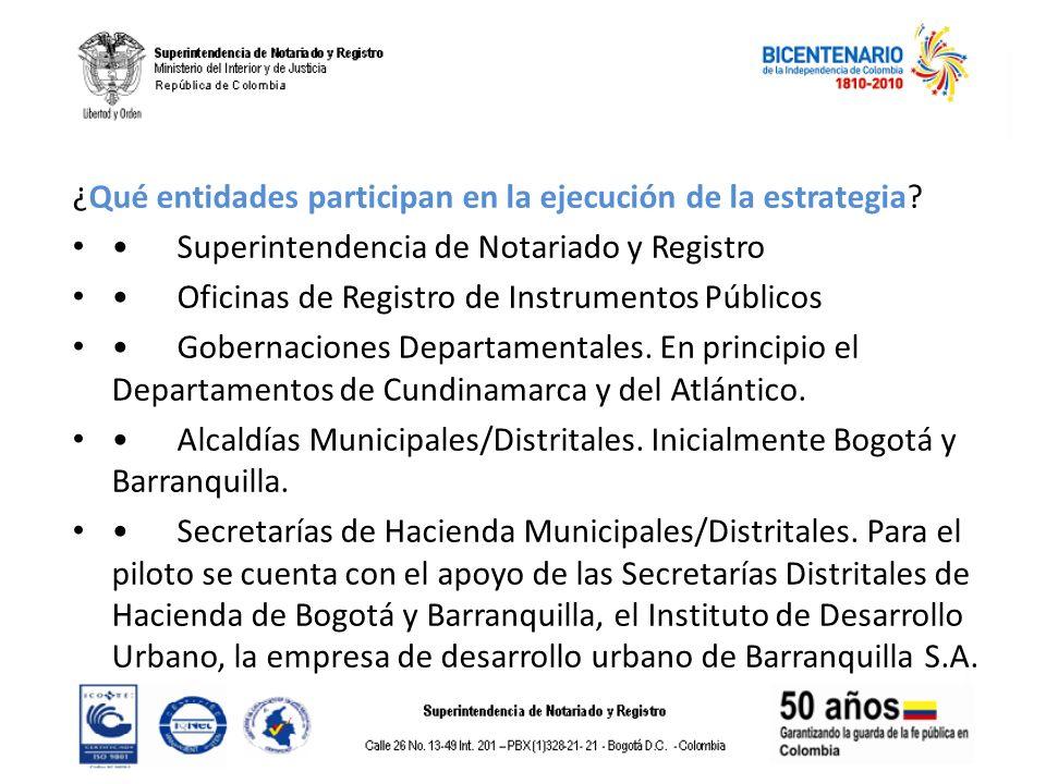 ¿Qué entidades participan en la ejecución de la estrategia? Superintendencia de Notariado y Registro Oficinas de Registro de Instrumentos Públicos Gob