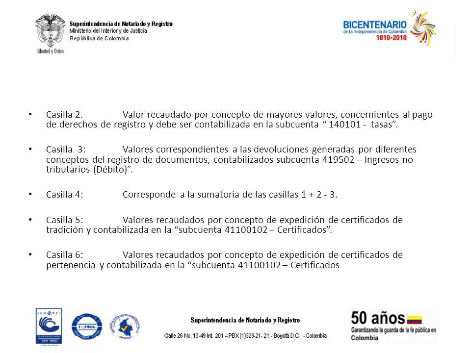 Casilla 2. Valor recaudado por concepto de mayores valores, concernientes al pago de derechos de registro y debe ser contabilizada en la subcuenta 140