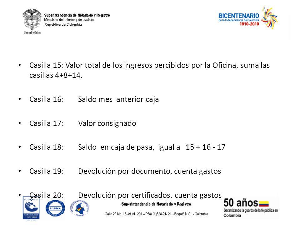 Casilla 15: Valor total de los ingresos percibidos por la Oficina, suma las casillas 4+8+14. Casilla 16: Saldo mes anterior caja Casilla 17:Valor cons