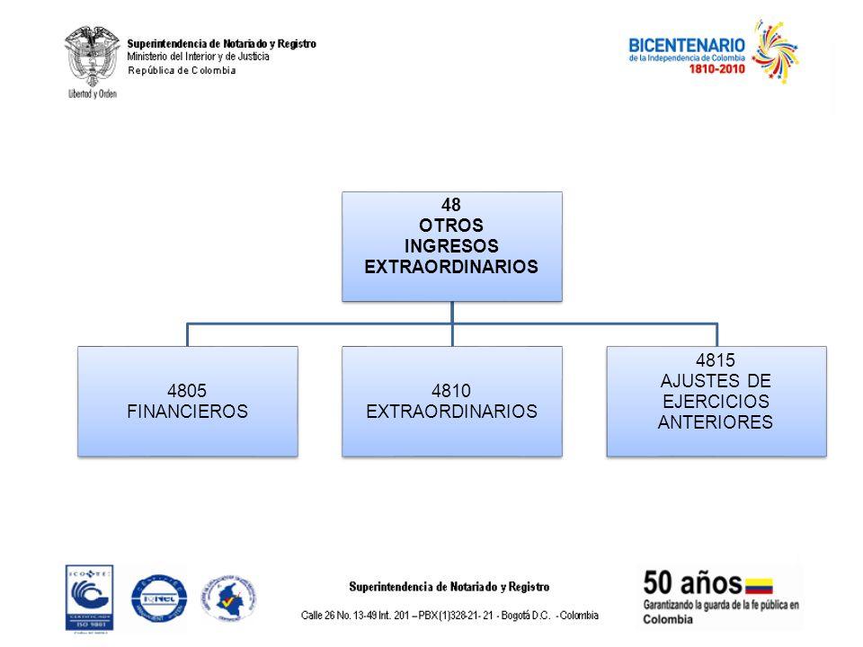 48 OTROS INGRESOS EXTRAORDINARIOS 4805 FINANCIEROS 4810 EXTRAORDINARIOS 4815 AJUSTES DE EJERCICIOS ANTERIORES